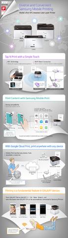 Drukuj bezpośrednio ze smartfona na nowych drukarkach Samsung NFC